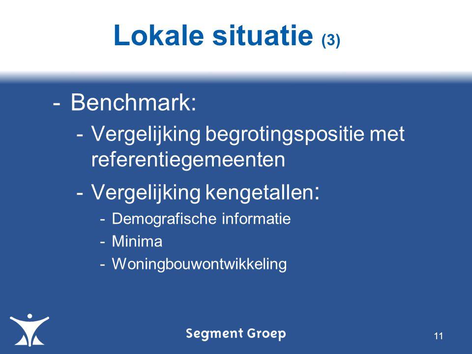 Lokale situatie (3) Benchmark:
