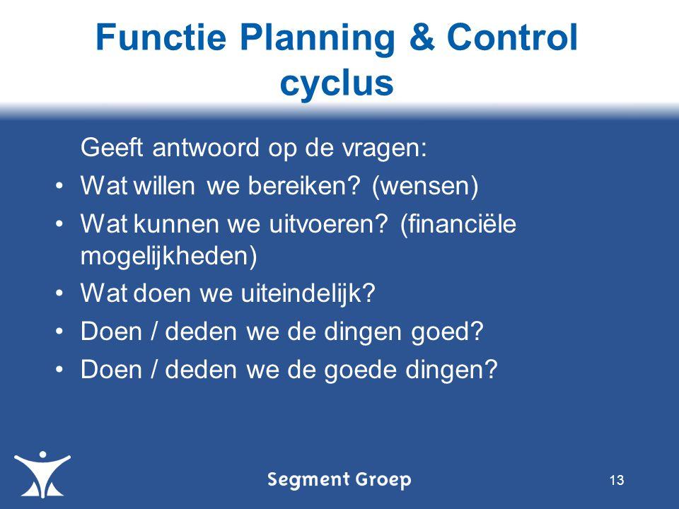 Functie Planning & Control cyclus