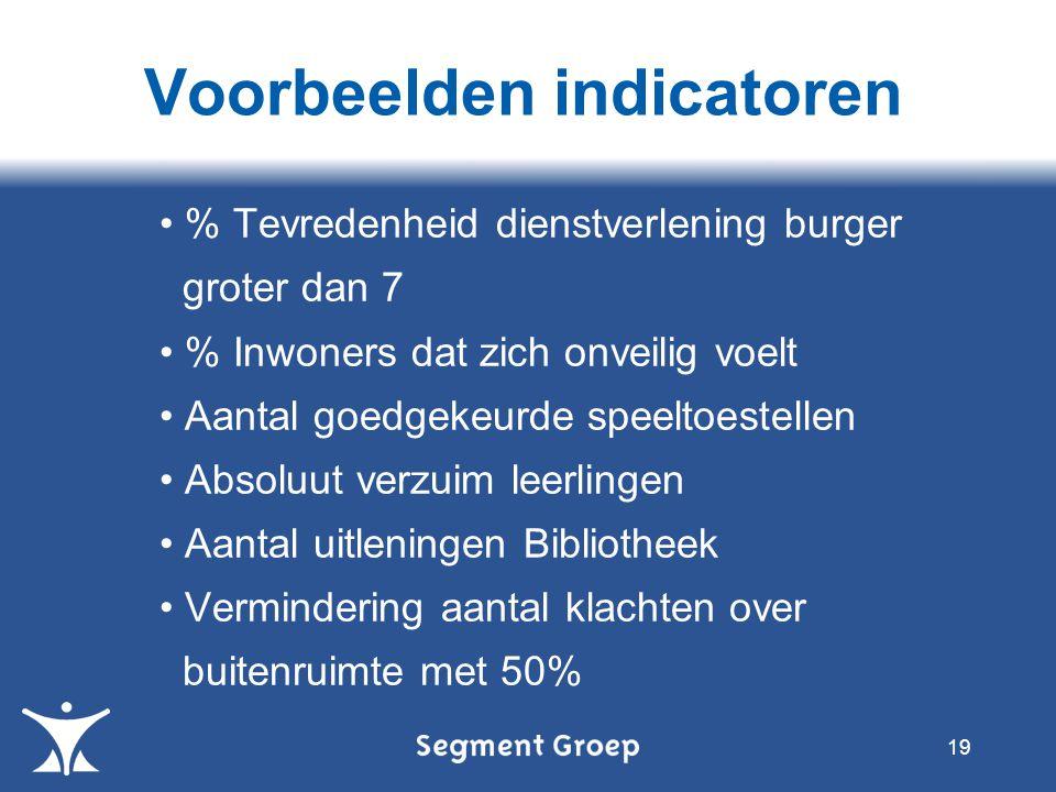 Voorbeelden indicatoren