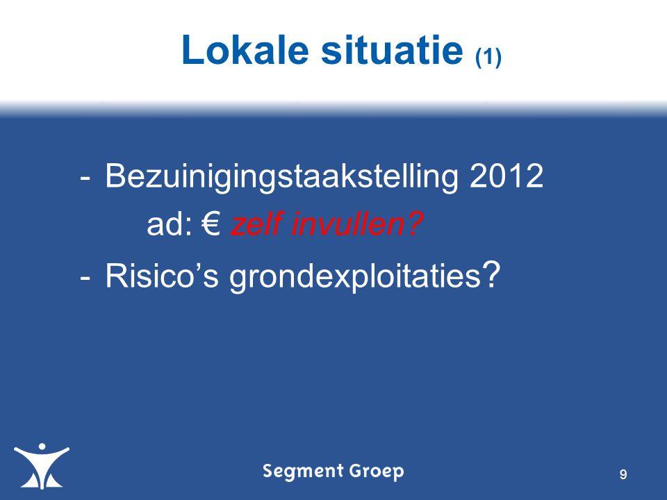 Lokale situatie (1) Bezuinigingstaakstelling 2012 ad: € zelf invullen