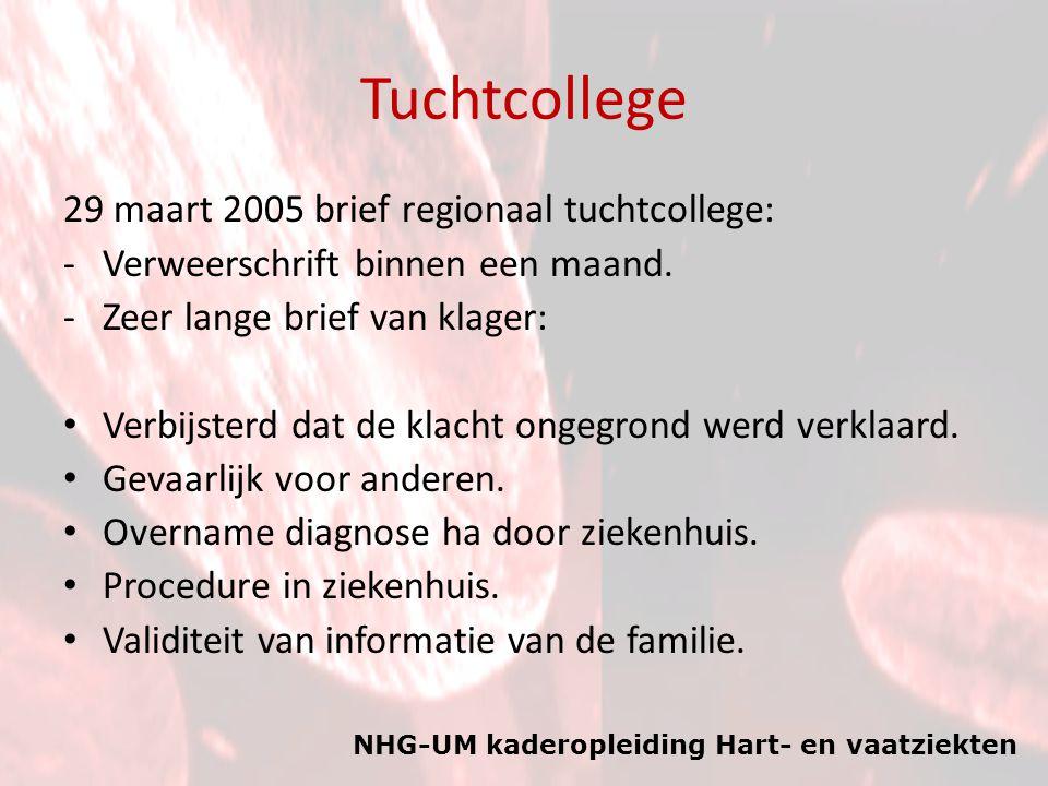 Tuchtcollege 29 maart 2005 brief regionaal tuchtcollege: