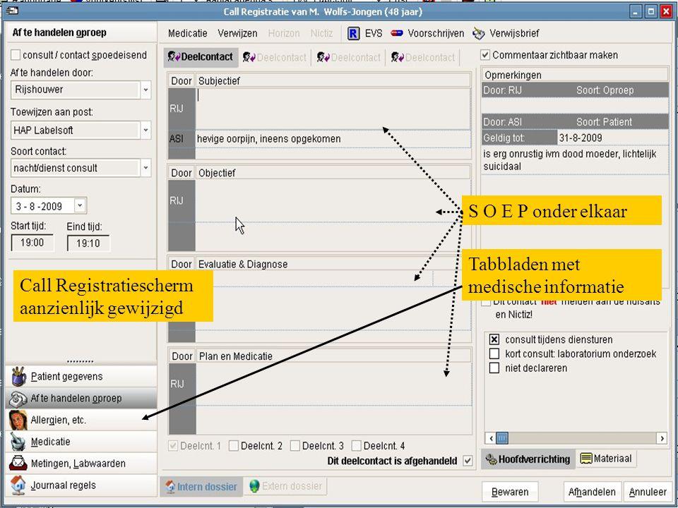 S O E P onder elkaar Tabbladen met medische informatie Call Registratiescherm aanzienlijk gewijzigd