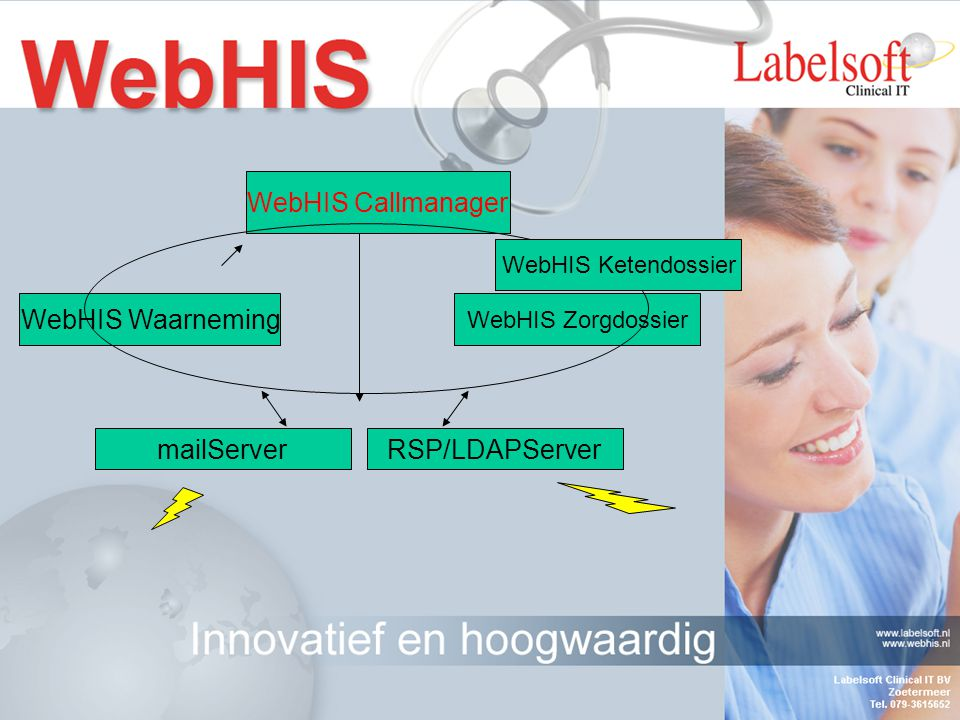 WebHIS Callmanager WebHIS Waarneming mailServer RSP/LDAPServer