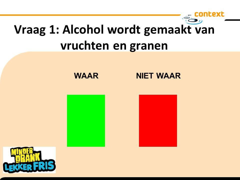 Vraag 1: Alcohol wordt gemaakt van vruchten en granen