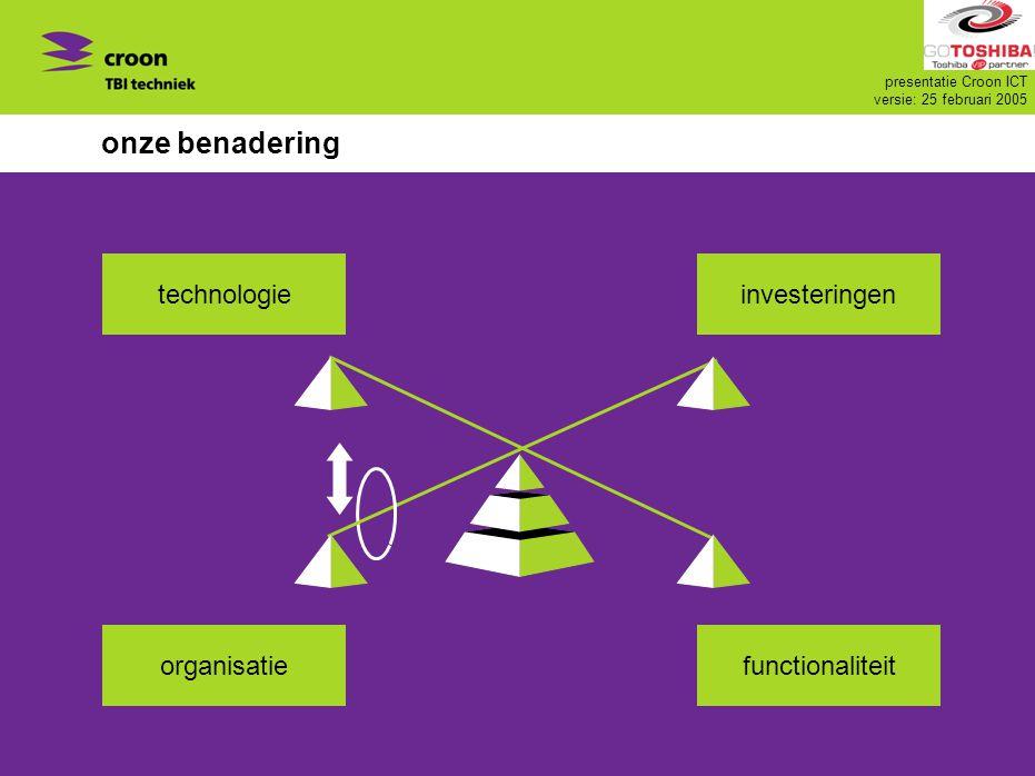 onze benadering technologie investeringen organisatie functionaliteit