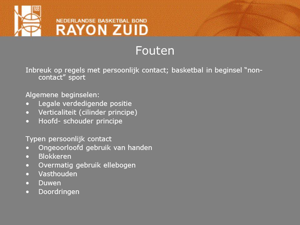 Fouten Inbreuk op regels met persoonlijk contact; basketbal in beginsel non-contact sport. Algemene beginselen: