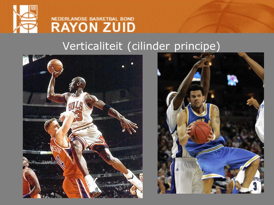 Verticaliteit (cilinder principe)