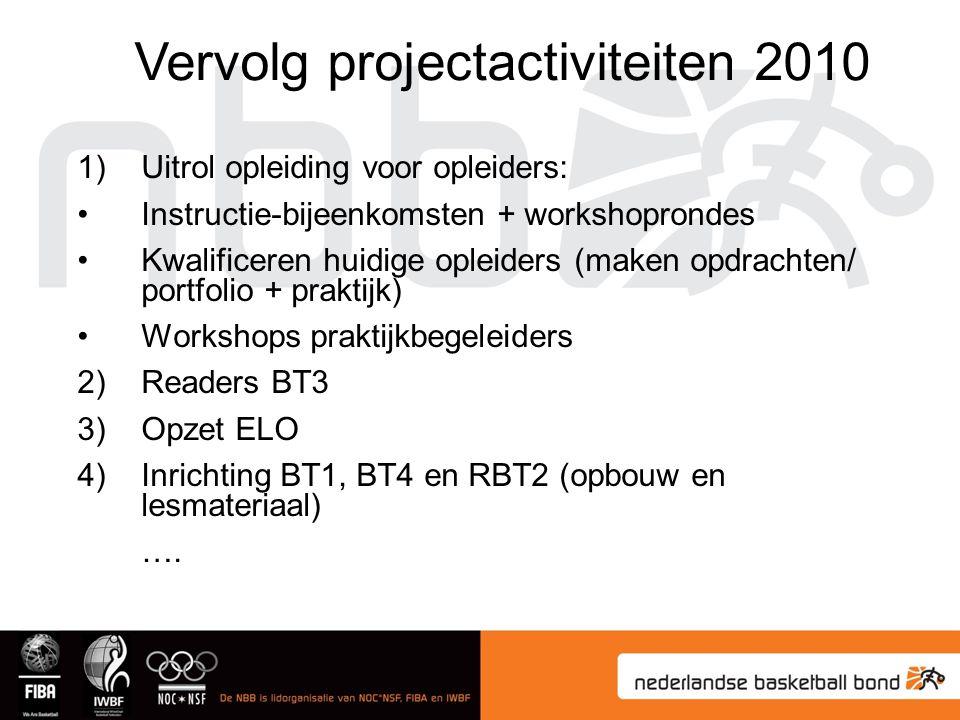 Vervolg projectactiviteiten 2010