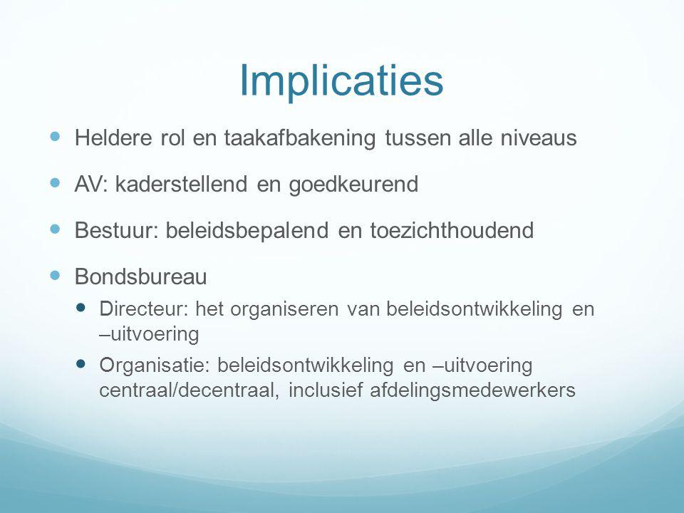 Implicaties Heldere rol en taakafbakening tussen alle niveaus