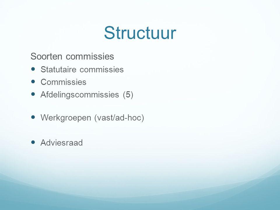 Structuur Soorten commissies Statutaire commissies Commissies