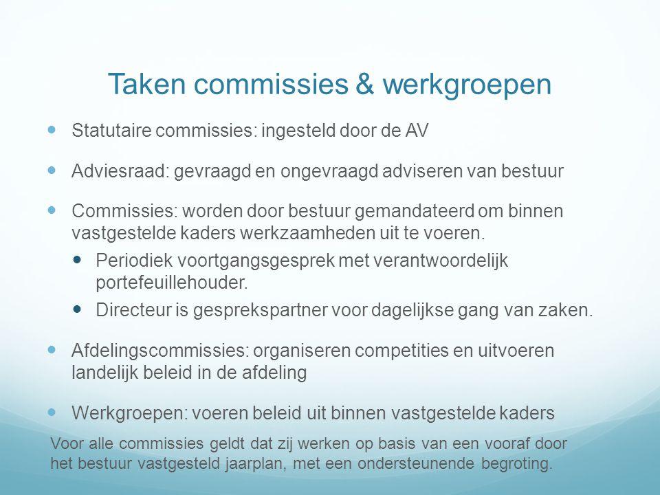 Taken commissies & werkgroepen