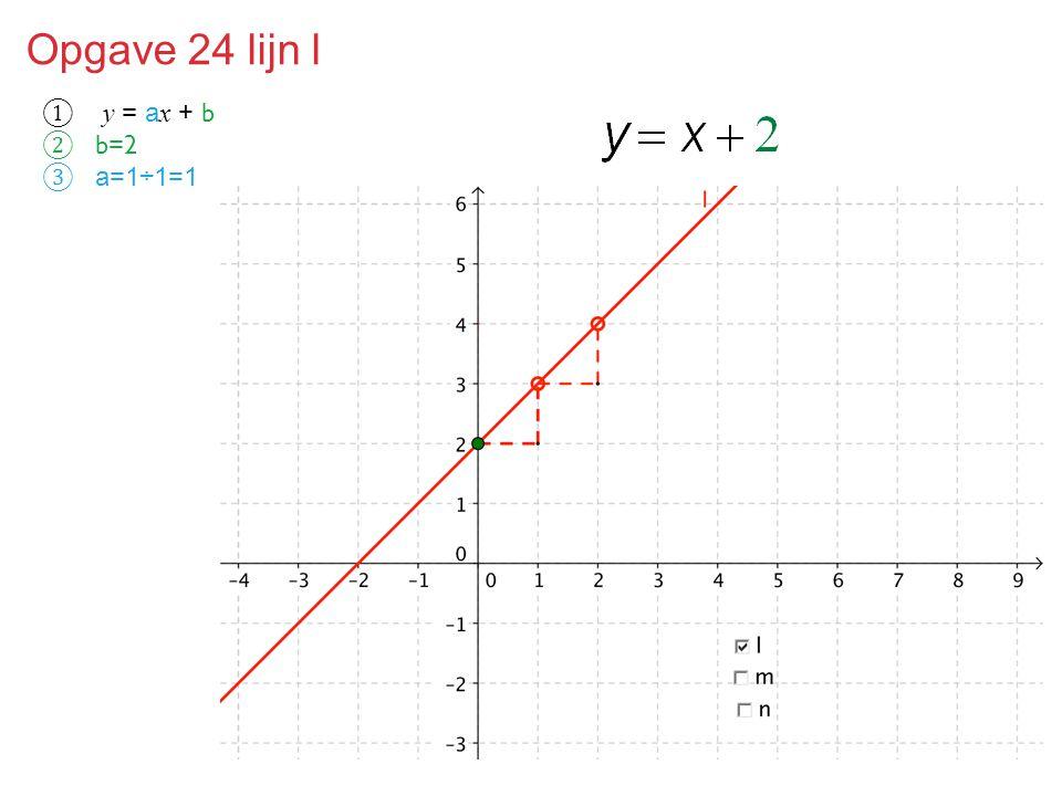 Opgave 24 lijn l y = ax + b b=2 a=1÷1=1