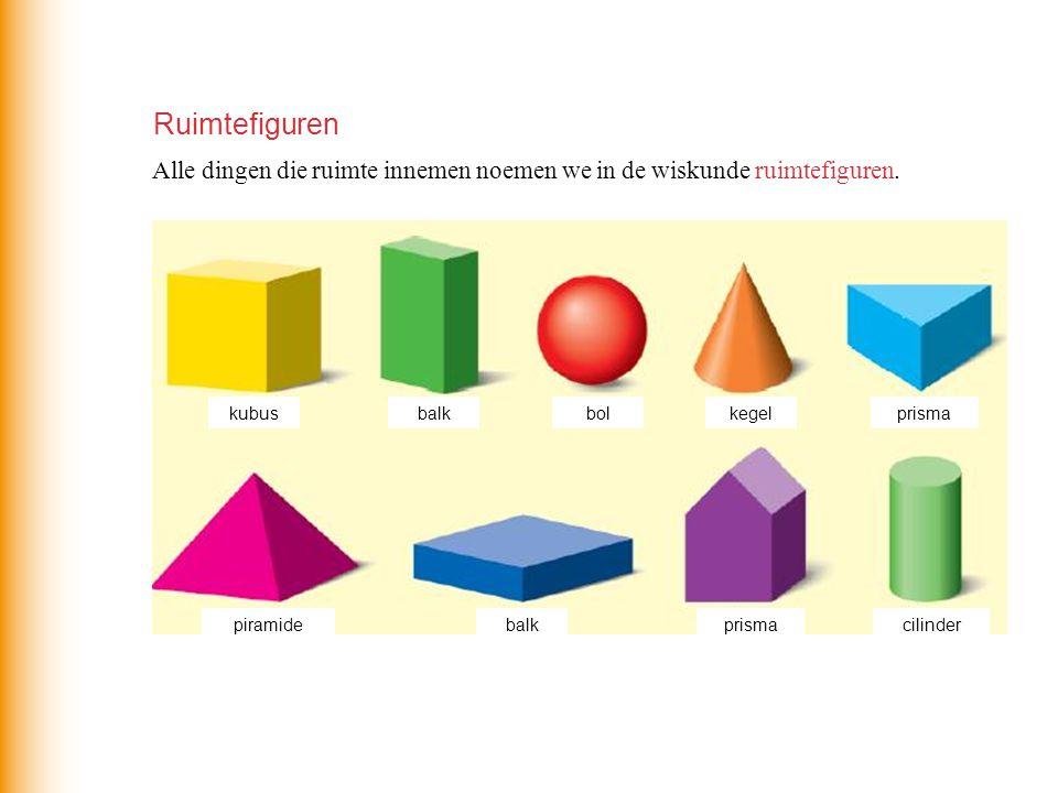 Ruimtefiguren Alle dingen die ruimte innemen noemen we in de wiskunde ruimtefiguren. kubus. balk.
