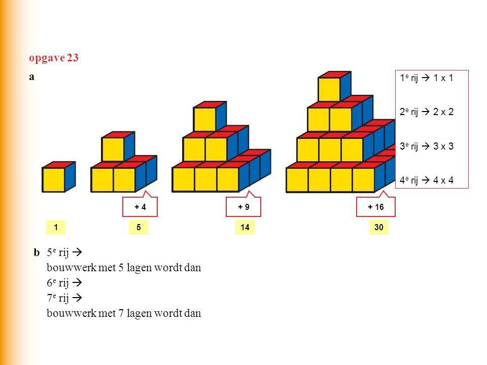 bouwwerk met 5 lagen wordt dan 30 + 25 = 55 blokjes