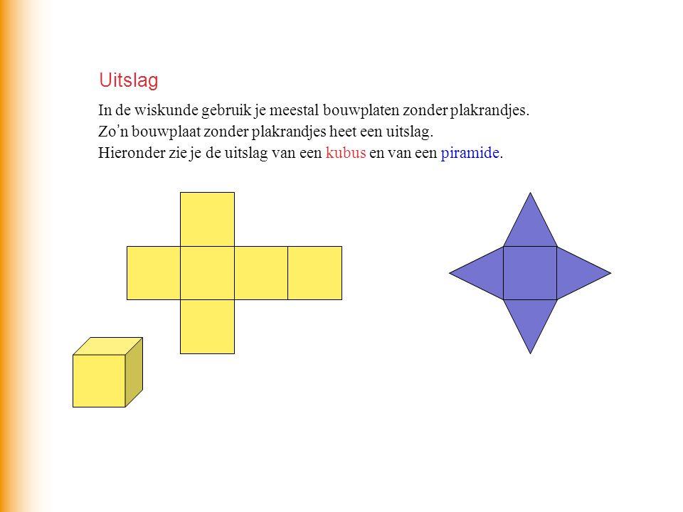 Uitslag In de wiskunde gebruik je meestal bouwplaten zonder plakrandjes. Zo'n bouwplaat zonder plakrandjes heet een uitslag.