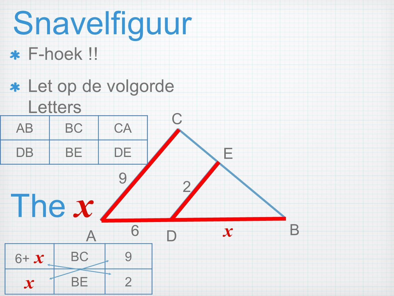 Snavelfiguur The x x x F-hoek !! Let op de volgorde Letters C E 9 2 6
