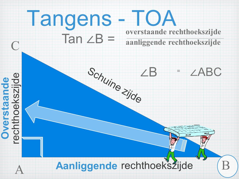 Tangens - TOA Tan ∠B = C ∠B B A ∠ABC Schuine zijde rechthoekszijde