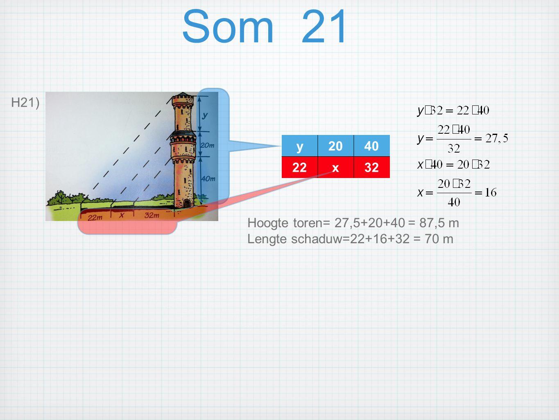 Som 21 H21) y 20 40 22 x 32 Hoogte toren= 27,5+20+40 = 87,5 m
