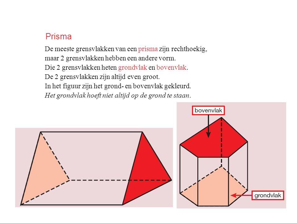 Prisma De meeste grensvlakken van een prisma zijn rechthoekig,