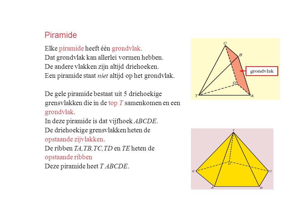 Piramide Elke piramide heeft één grondvlak.
