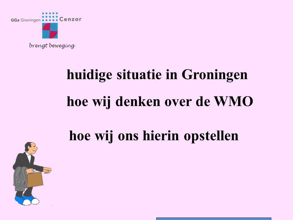 huidige situatie in Groningen