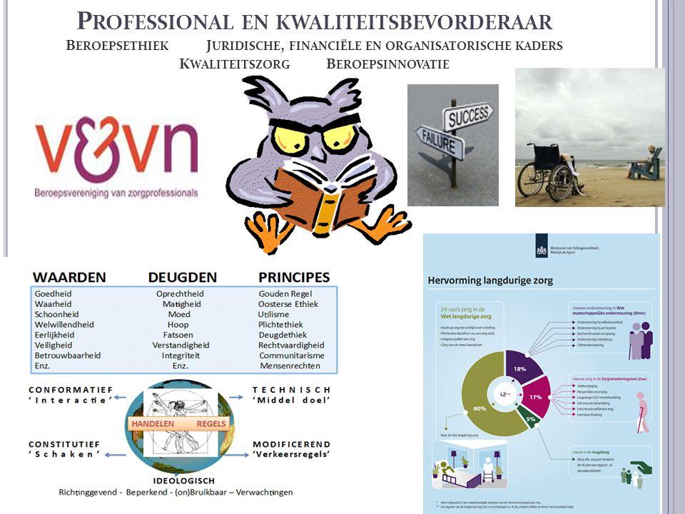 Professional en kwaliteitsbevorderaar Beroepsethiek Juridische, financiële en organisatorische kaders Kwaliteitszorg Beroepsinnovatie