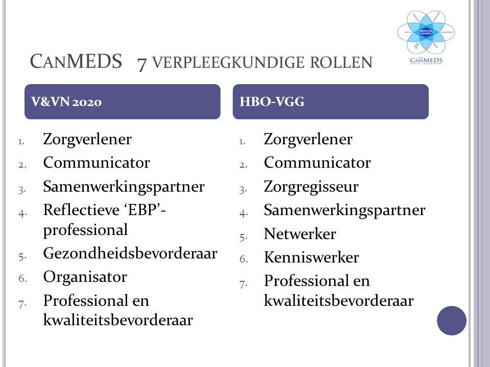 CanMEDS 7 verpleegkundige rollen