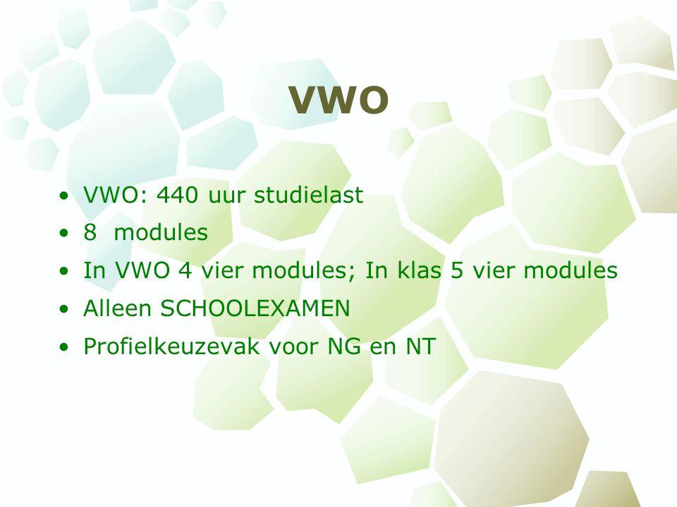 VWO VWO: 440 uur studielast 8 modules