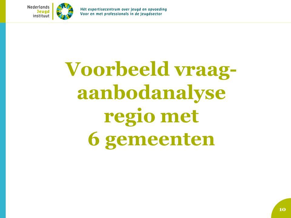 Voorbeeld vraag-aanbodanalyse regio met 6 gemeenten