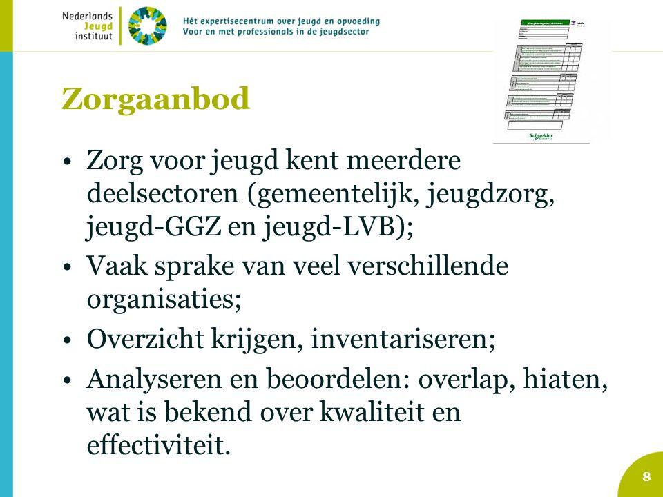 Zorgaanbod Zorg voor jeugd kent meerdere deelsectoren (gemeentelijk, jeugdzorg, jeugd-GGZ en jeugd-LVB);