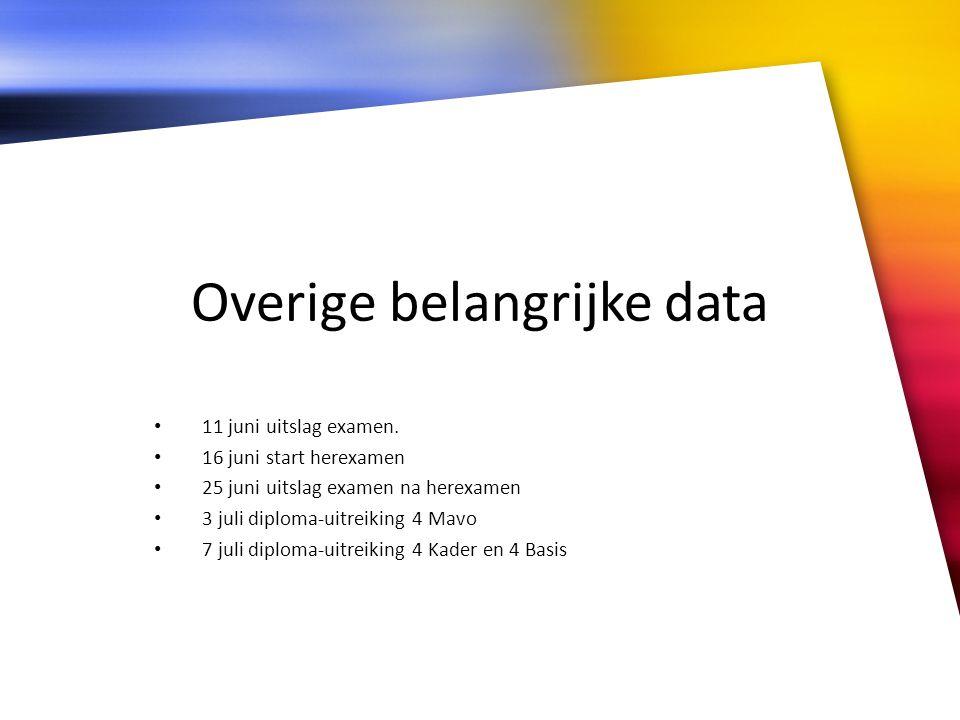 Overige belangrijke data