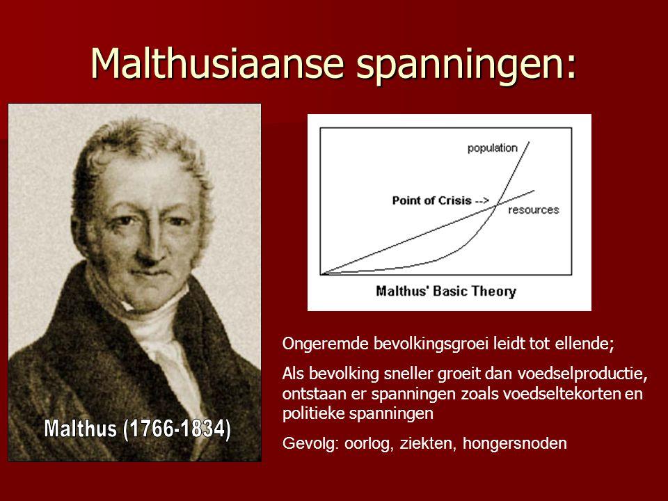 Malthusiaanse spanningen: