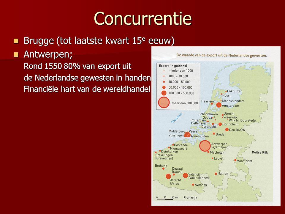 Concurrentie Brugge (tot laatste kwart 15e eeuw) Antwerpen;
