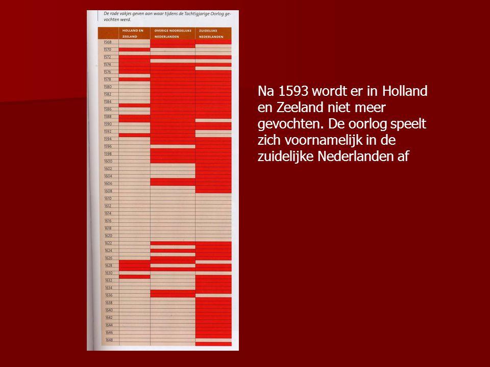Na 1593 wordt er in Holland en Zeeland niet meer gevochten