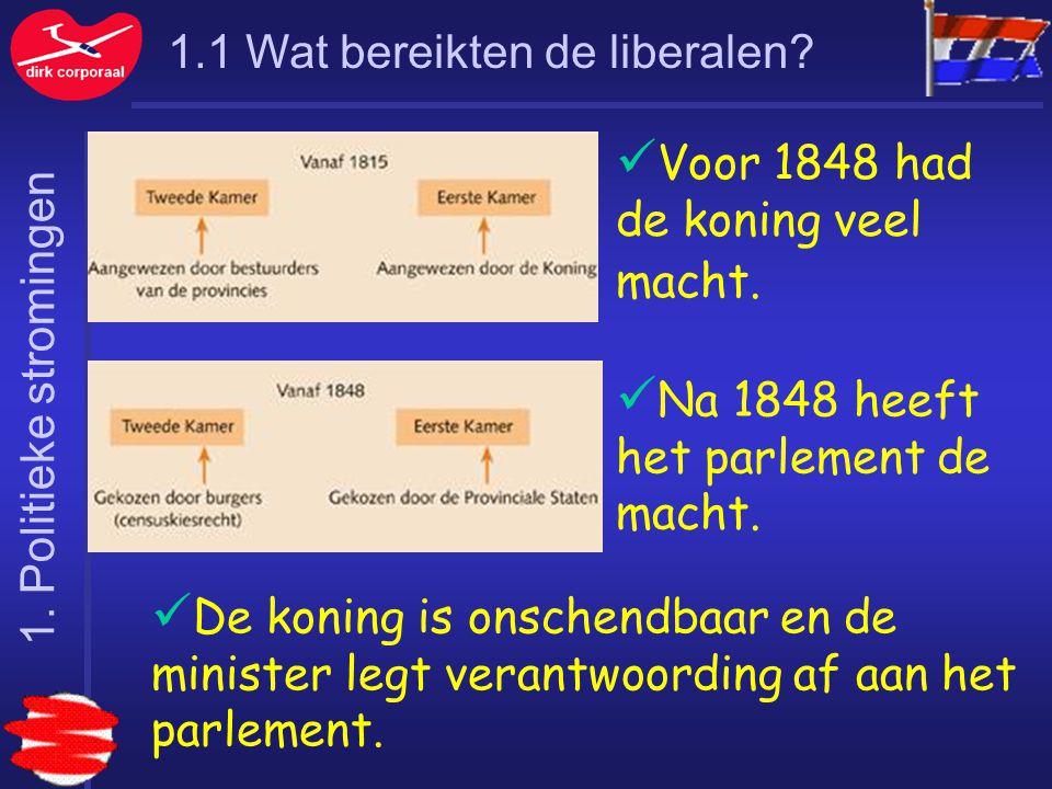 Voor 1848 had de koning veel macht.