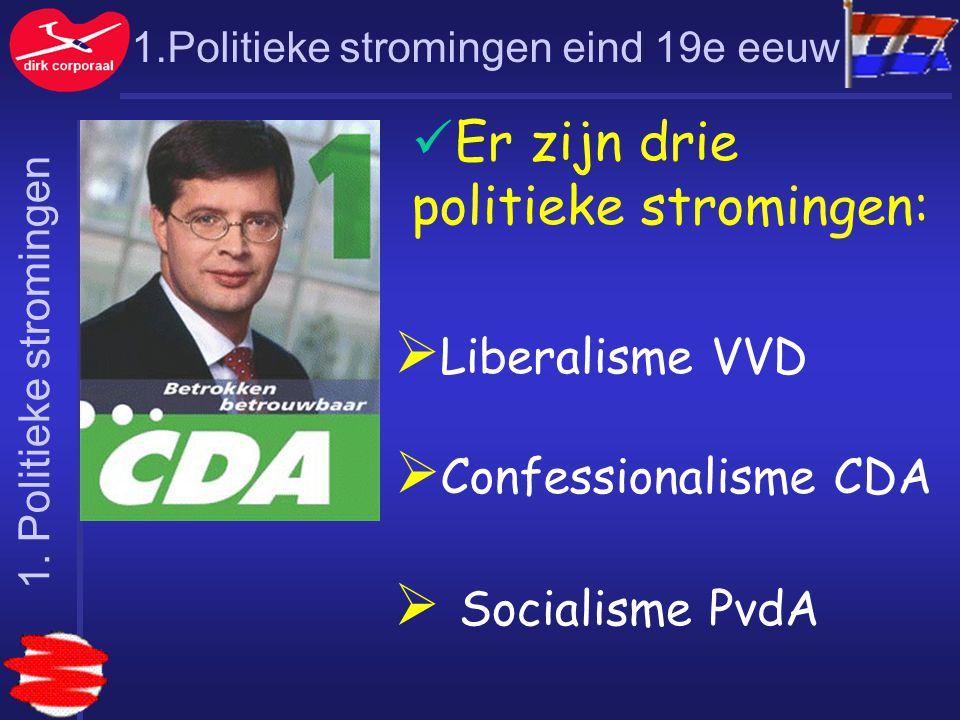 Liberalisme VVD Confessionalisme CDA Socialisme PvdA