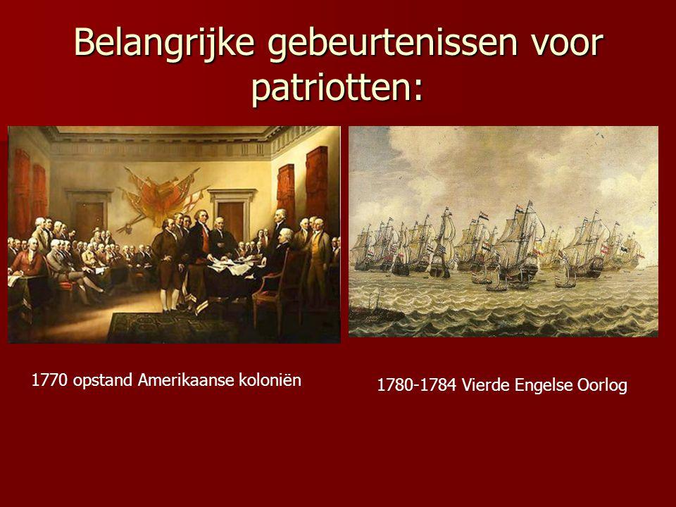 Belangrijke gebeurtenissen voor patriotten:
