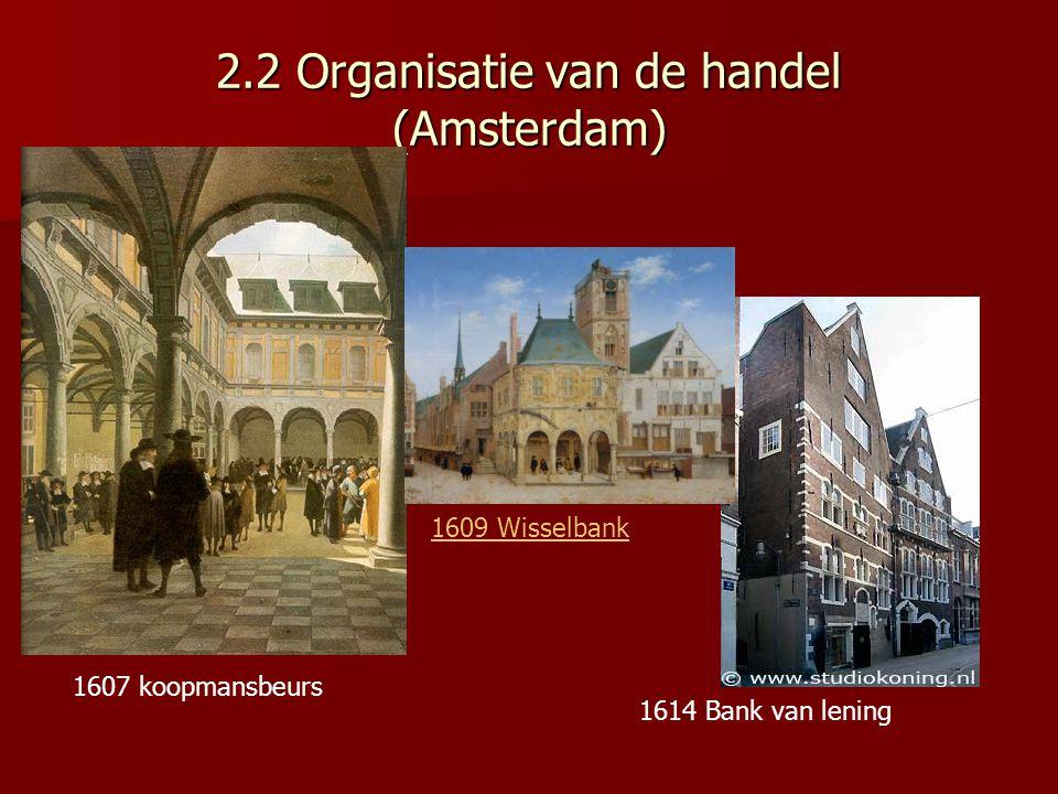 2.2 Organisatie van de handel (Amsterdam)