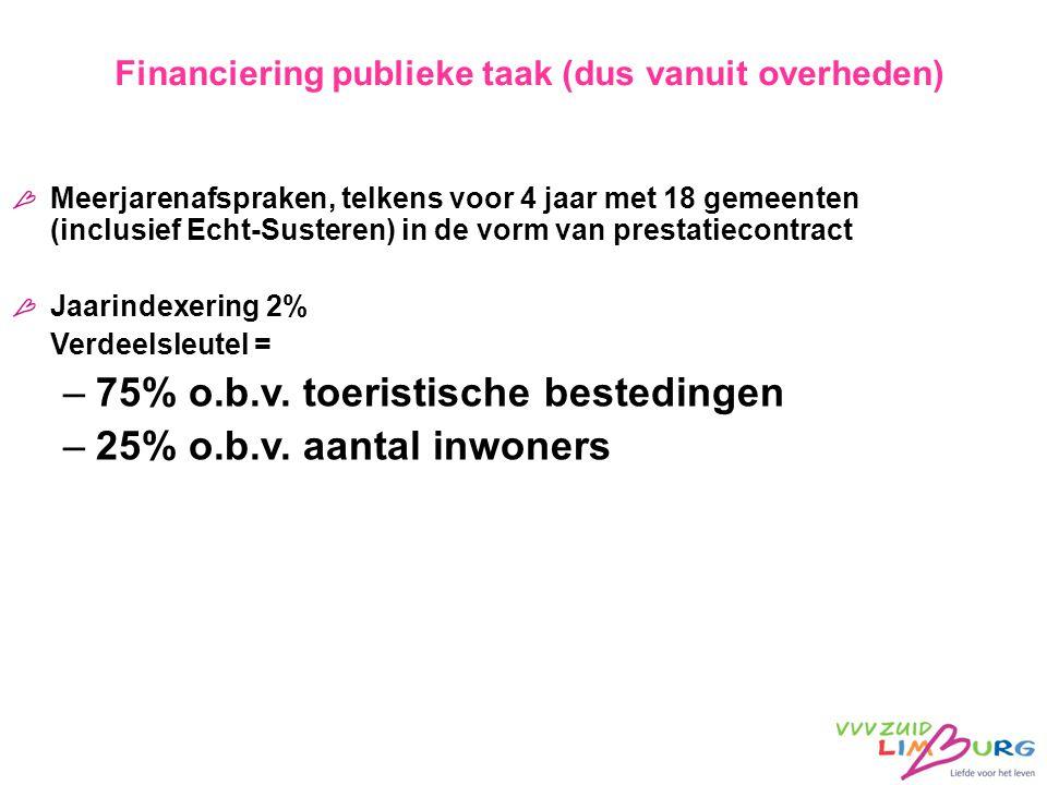 Financiering publieke taak (dus vanuit overheden)