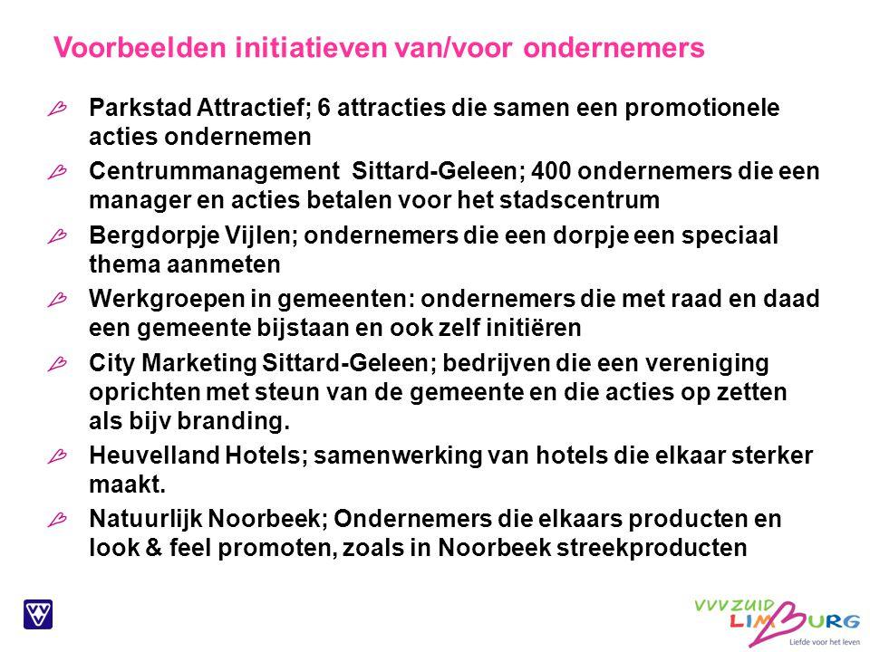 Voorbeelden initiatieven van/voor ondernemers