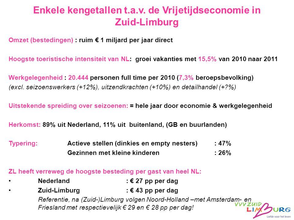 Enkele kengetallen t.a.v. de Vrijetijdseconomie in Zuid-Limburg