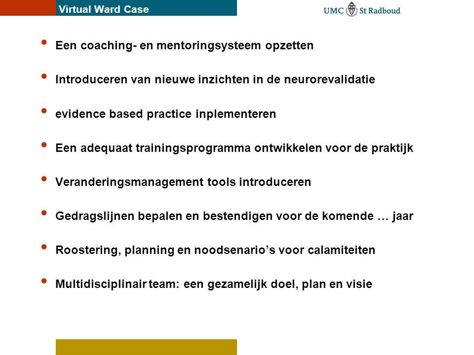 Een coaching- en mentoringsysteem opzetten