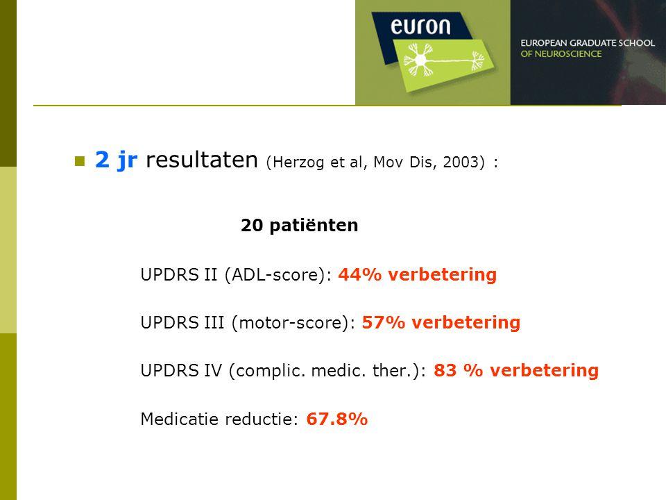 2 jr resultaten (Herzog et al, Mov Dis, 2003) : 20 patiënten