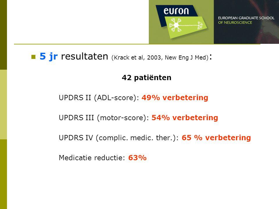 5 jr resultaten (Krack et al, 2003, New Eng J Med):