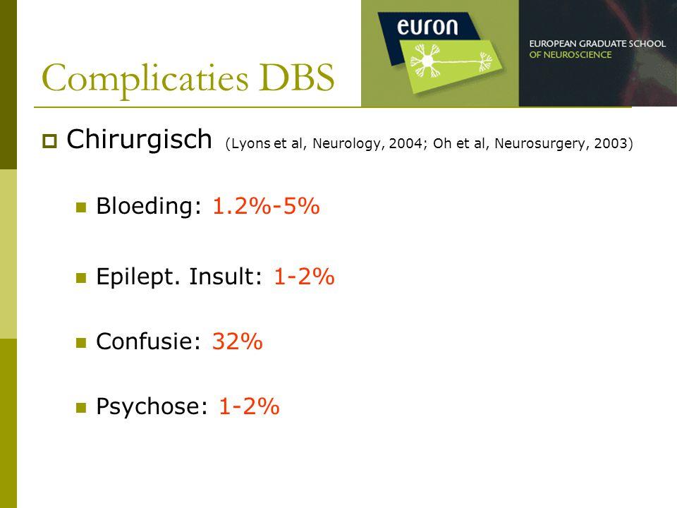 Complicaties DBS Chirurgisch (Lyons et al, Neurology, 2004; Oh et al, Neurosurgery, 2003) Bloeding: 1.2%-5%