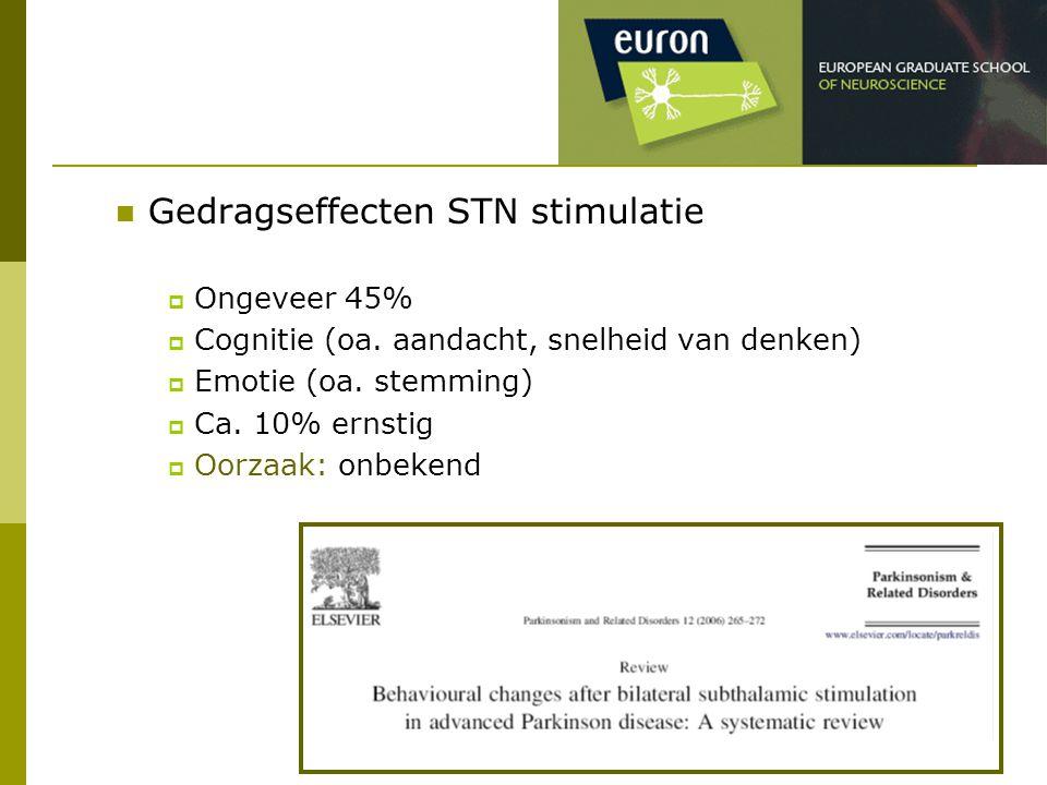 Gedragseffecten STN stimulatie