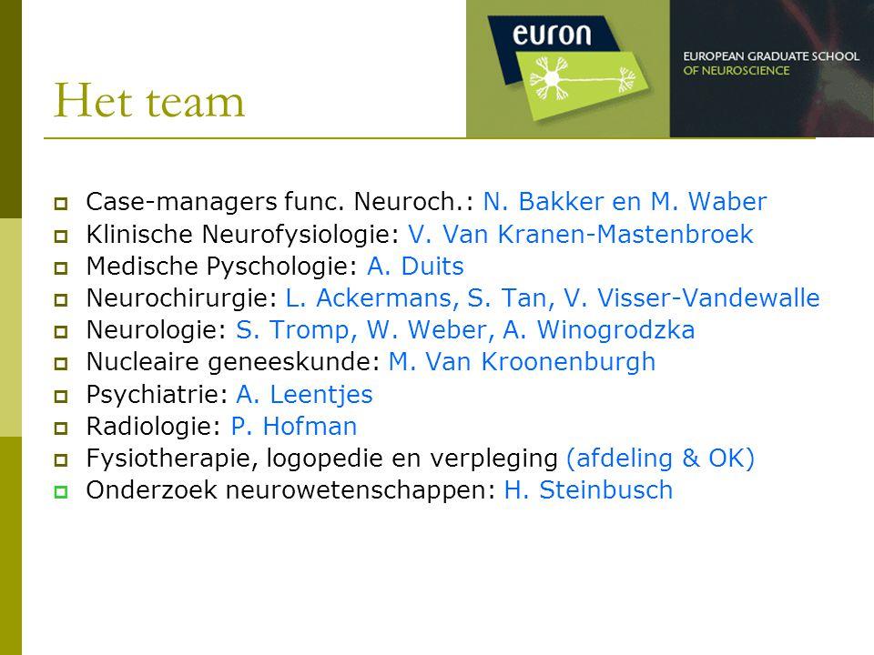 Het team Case-managers func. Neuroch.: N. Bakker en M. Waber
