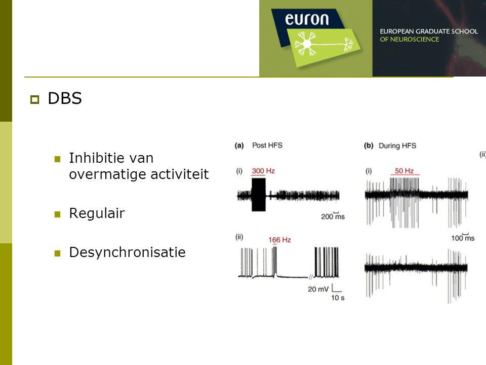 DBS Inhibitie van overmatige activiteit Regulair Desynchronisatie