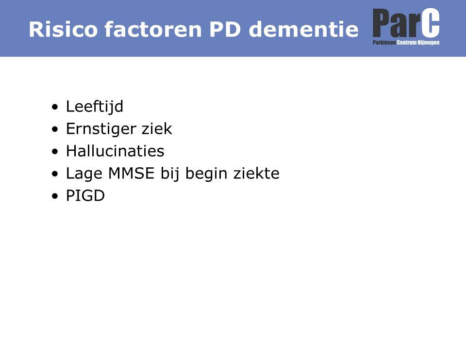 Risico factoren PD dementie