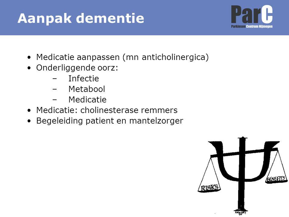Aanpak dementie Medicatie aanpassen (mn anticholinergica)